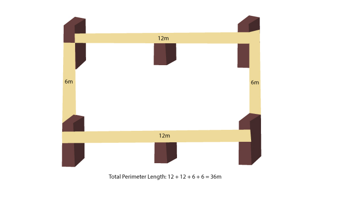 Calculating Decking Perimeter Amounts