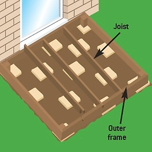 Laying Joists Examples