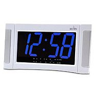 Digital Alarms
